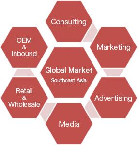 business-domain-285x300